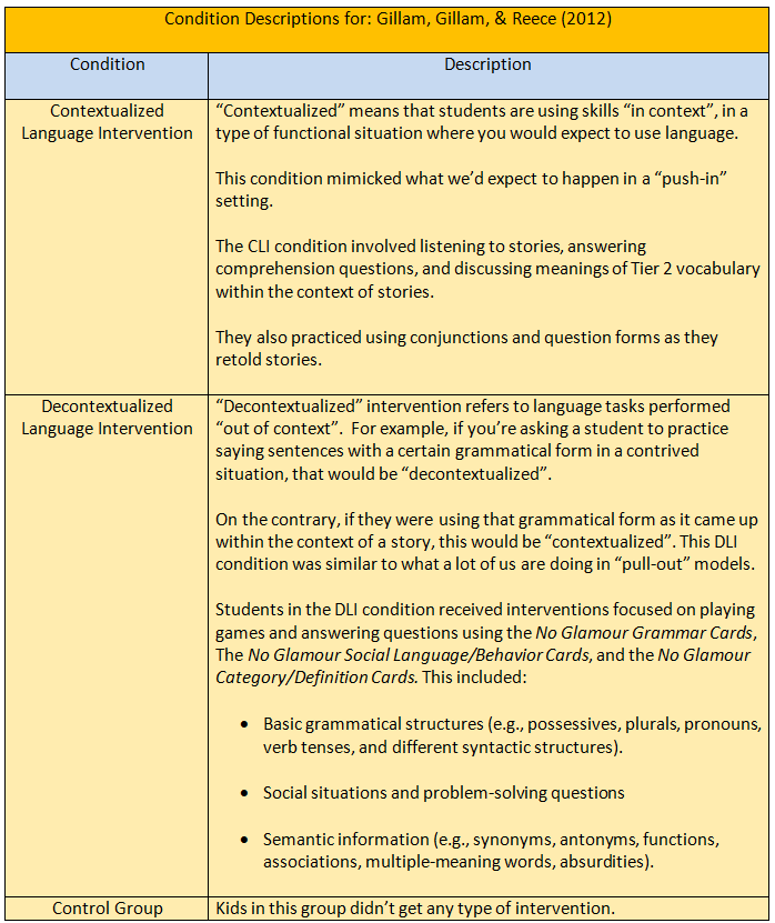 narrative language therapy; language impairments; push-in therapy